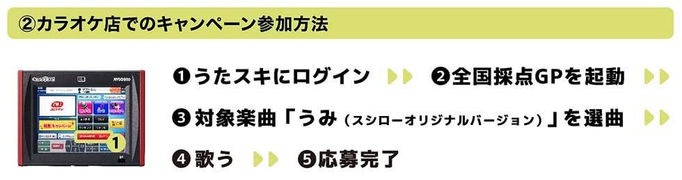 カラオケ店でのキャンペーン参加方法 1)うたスキにログイン 2)全国採点GPを起動 3)対象楽曲「うみ(スシローオリジナルバージョン)」を選挙区 4)歌う 5)応募完了
