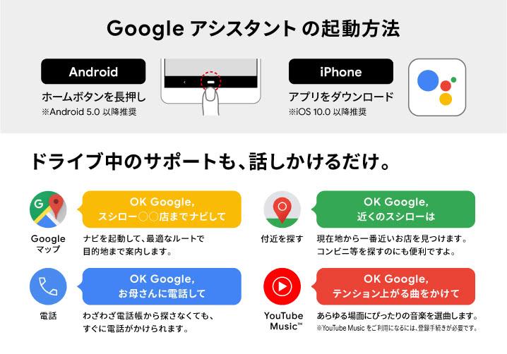 ◆ Googleアシスタントで運転をもっと楽しくスマートに!