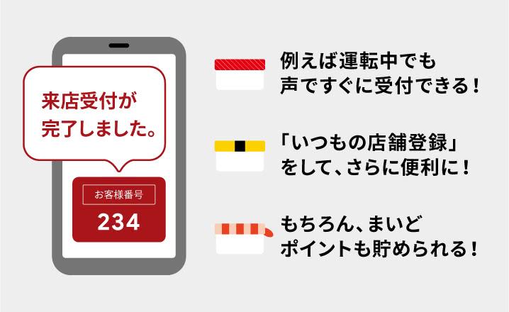 ◆ Google アシスタント なら話しかけるだけで来店受付!